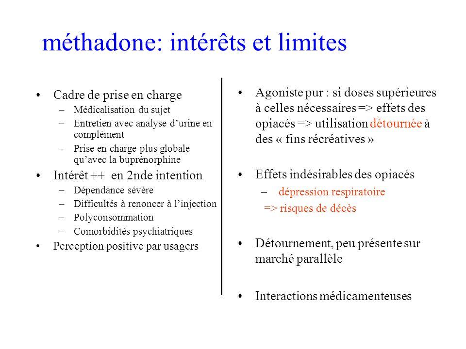 méthadone: intérêts et limites