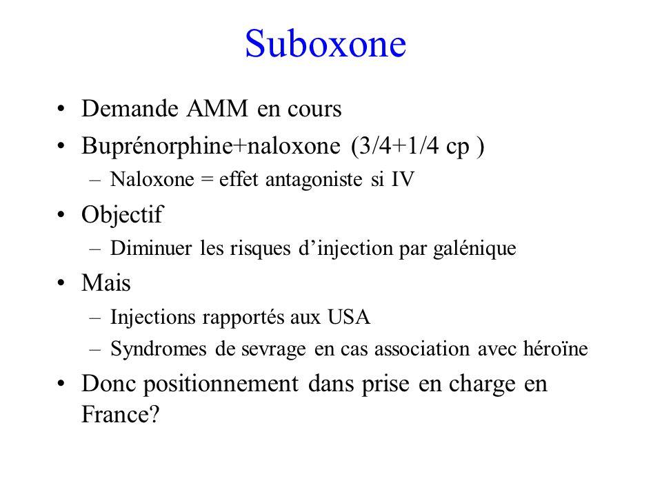 Suboxone Demande AMM en cours Buprénorphine+naloxone (3/4+1/4 cp )