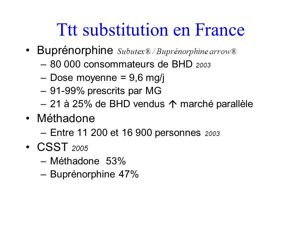 Ttt substitution en France