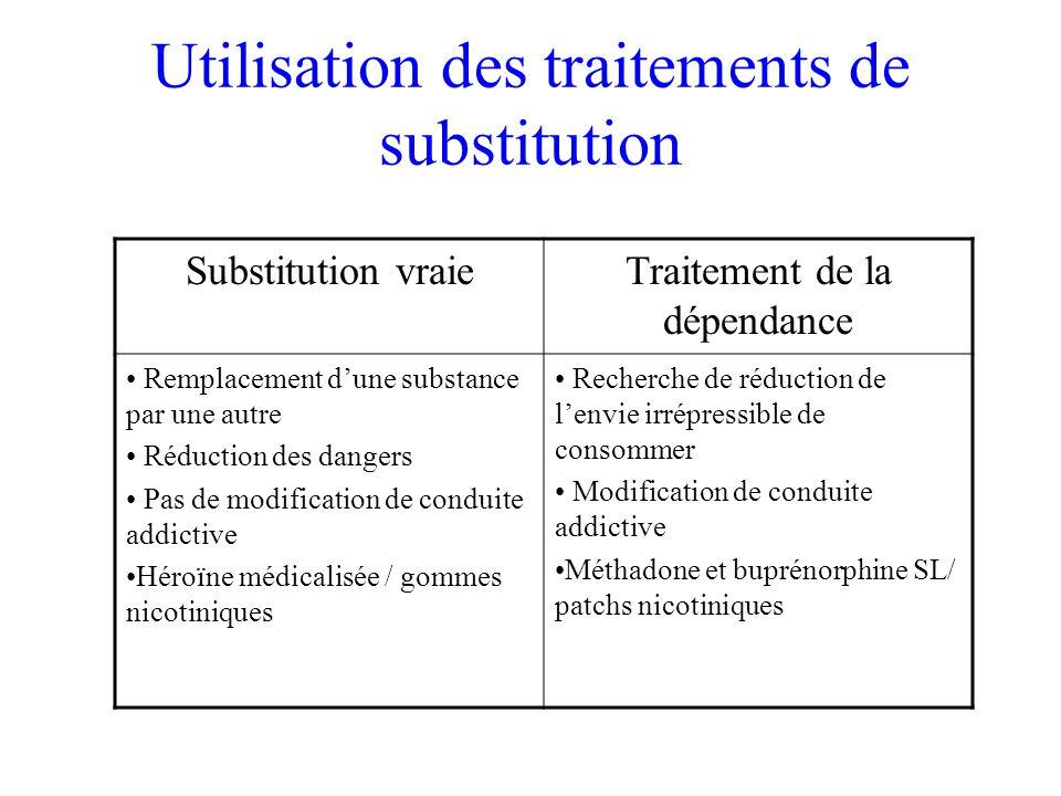 Utilisation des traitements de substitution