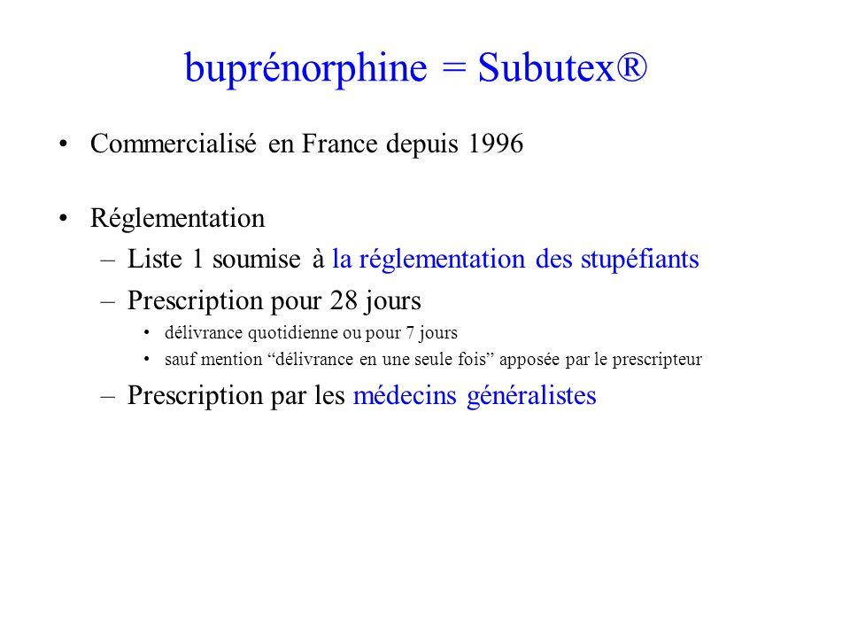 buprénorphine = Subutex®