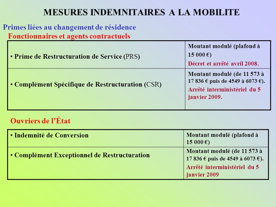 MESURES INDEMNITAIRES A LA MOBILITE