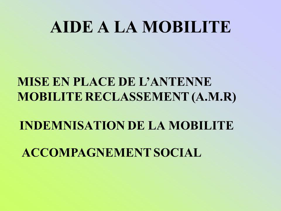 AIDE A LA MOBILITE MISE EN PLACE DE L'ANTENNE MOBILITE RECLASSEMENT (A.M.R) INDEMNISATION DE LA MOBILITE.