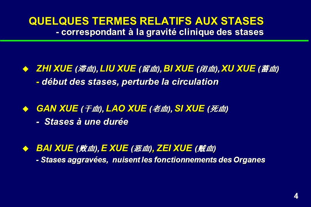 QUELQUES TERMES RELATIFS AUX STASES - correspondant à la gravité clinique des stases