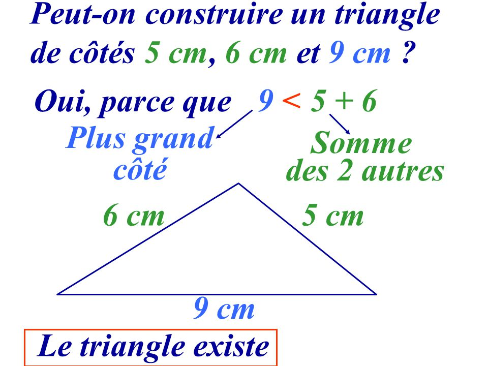 Peut-on construire un triangle