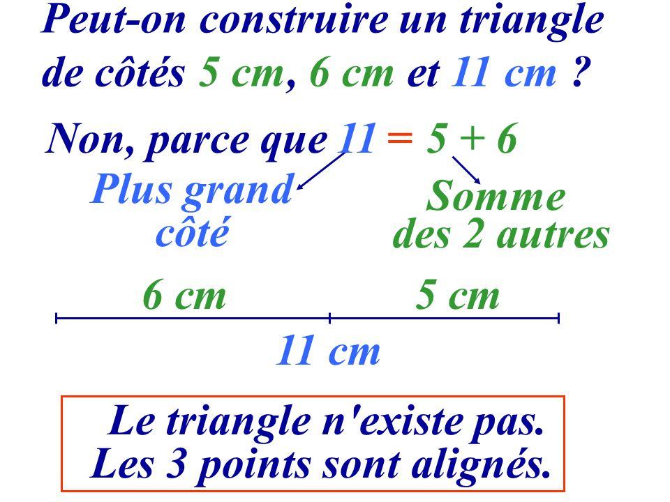 Le triangle n existe pas. Les 3 points sont alignés.