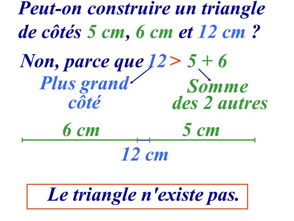Le triangle n existe pas.