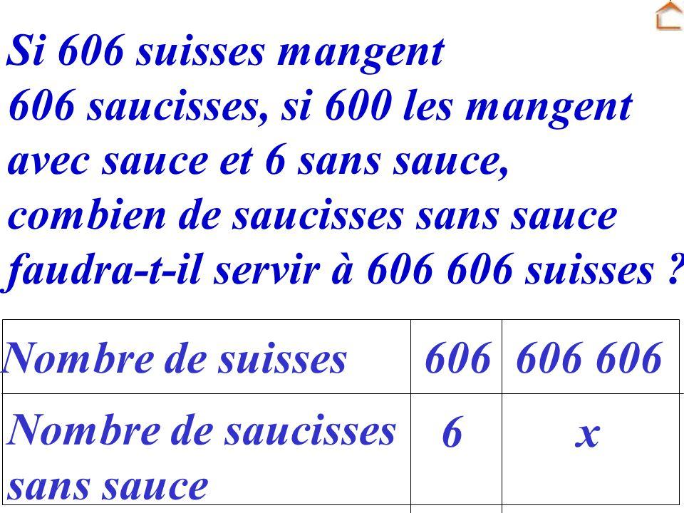Si 606 suisses mangent 606 saucisses, si 600 les mangent. avec sauce et 6 sans sauce, combien de saucisses sans sauce.