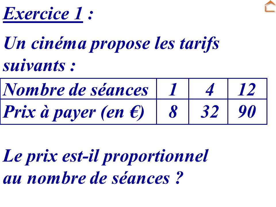 Exercice 1 : Un cinéma propose les tarifs suivants : Nombre de séances 1 4 12. Prix à payer (en €) 8 32 90.