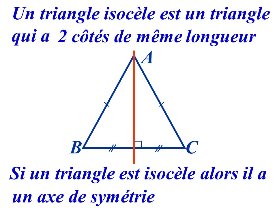 Un triangle isocèle est un triangle