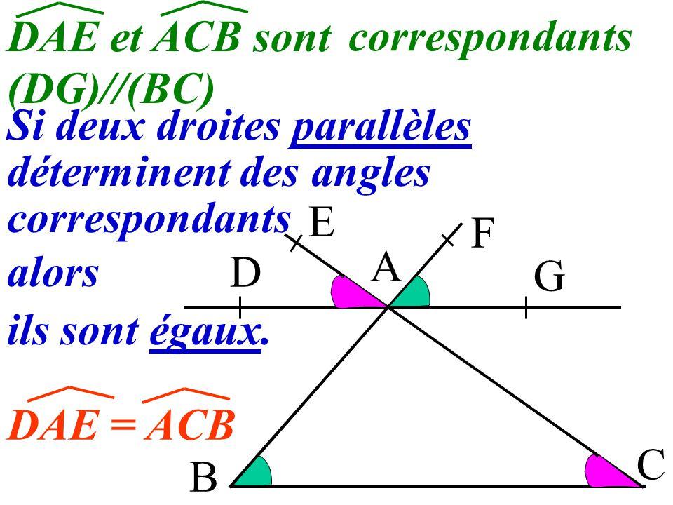 DAE et ACB sont correspondants. (DG)//(BC) Si deux droites parallèles. déterminent des angles. correspondants.