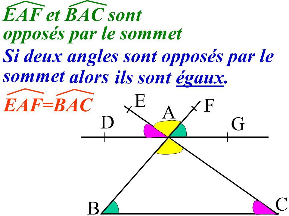 EAF et BAC sont opposés par le sommet. Si deux angles sont opposés par le. sommet. alors. ils sont égaux.