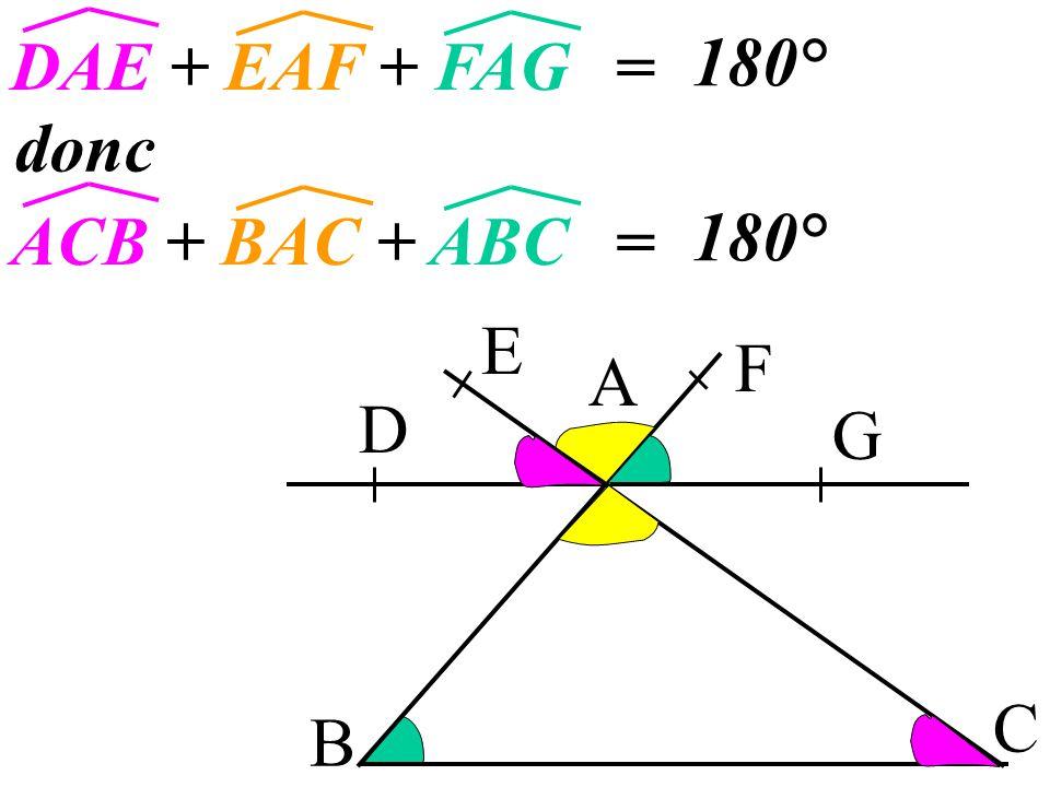 DAE + EAF + FAG = 180° donc ACB + BAC + ABC = 180° E F A D G C B