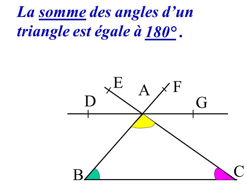 La somme des angles d'un