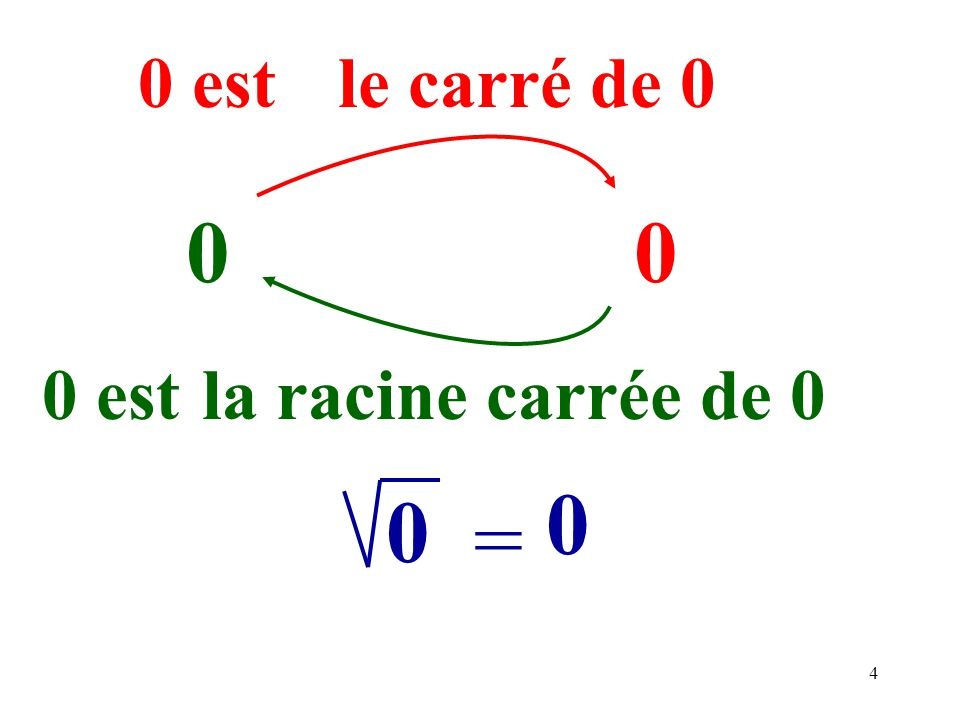 0 est le carré de 0 0 est la racine carrée de 0 =