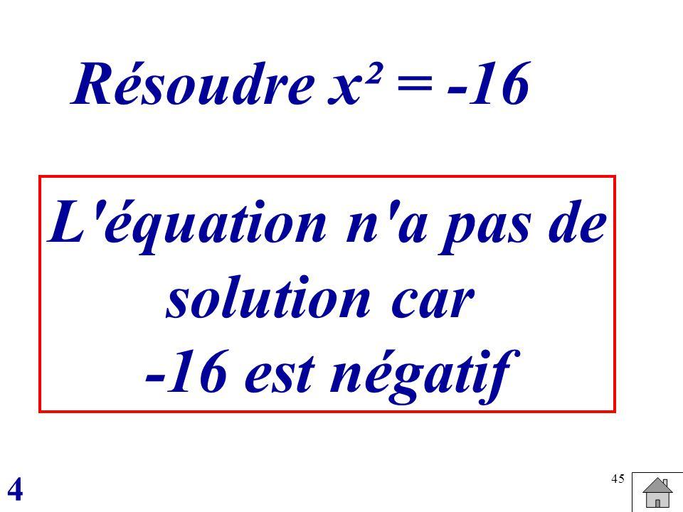Résoudre x² = -16 L équation n a pas de solution car -16 est négatif