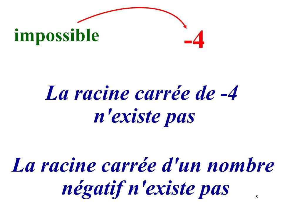 La racine carrée d un nombre