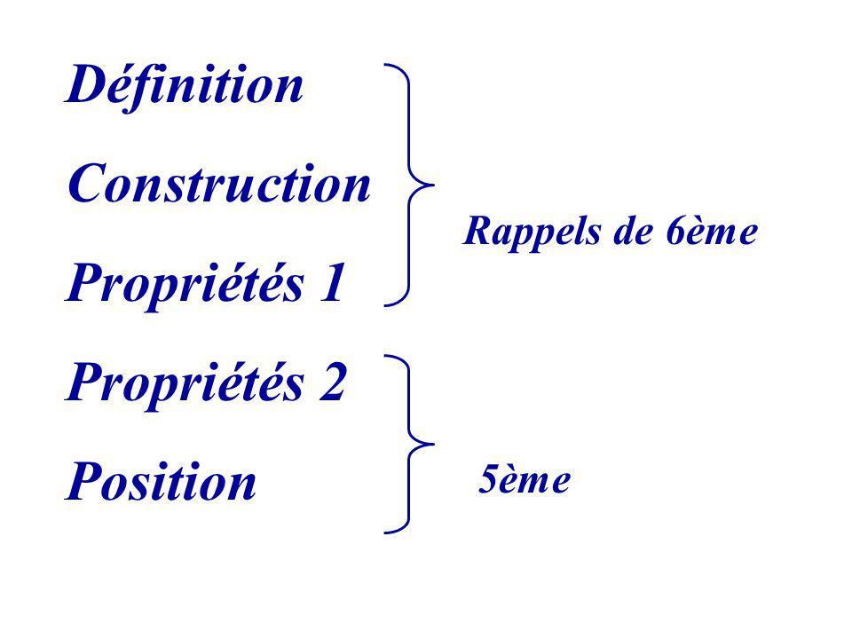 Définition Construction Propriétés 1 Propriétés 2 Position