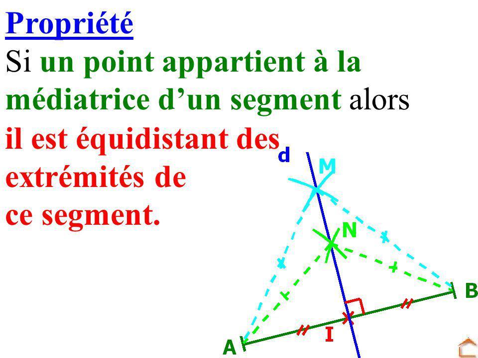 Propriété Si un point appartient à la. médiatrice d'un segment alors. il est équidistant des. extrémités de.