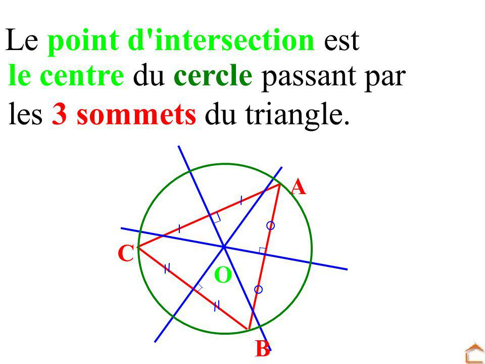 Le point d intersection est le centre du cercle passant par