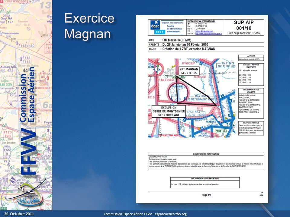 Exercice Magnan