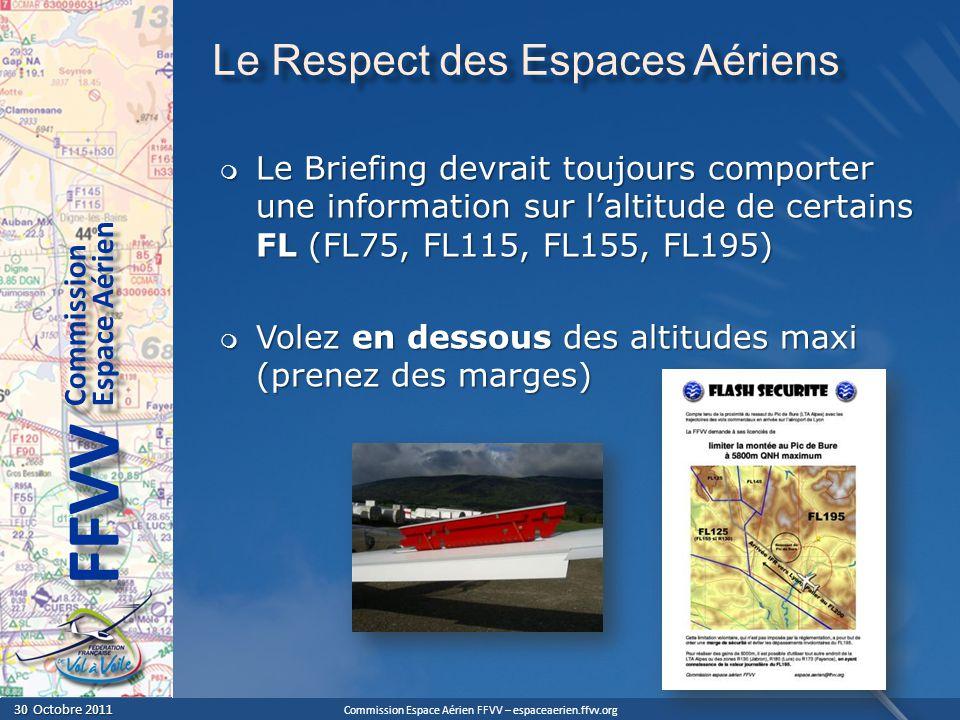 Le Respect des Espaces Aériens