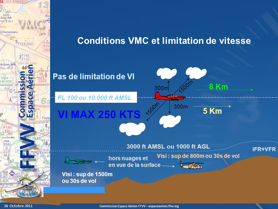 Conditions VMC et limitation de vitesse