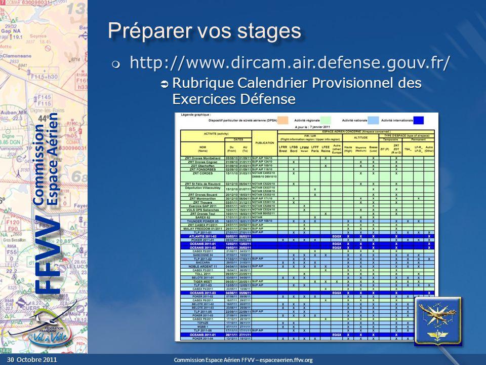 Préparer vos stages http://www.dircam.air.defense.gouv.fr/