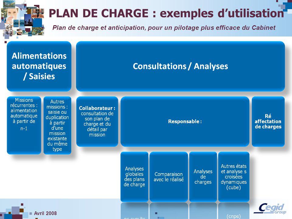 PLAN DE CHARGE : exemples d'utilisation