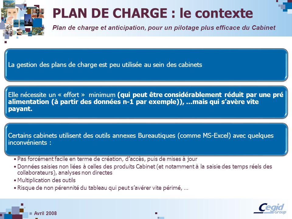 PLAN DE CHARGE : le contexte