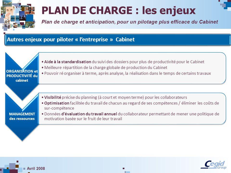 ORGANISATION et PRODUCTIVITÉ du cabinet MANAGEMENT des ressources