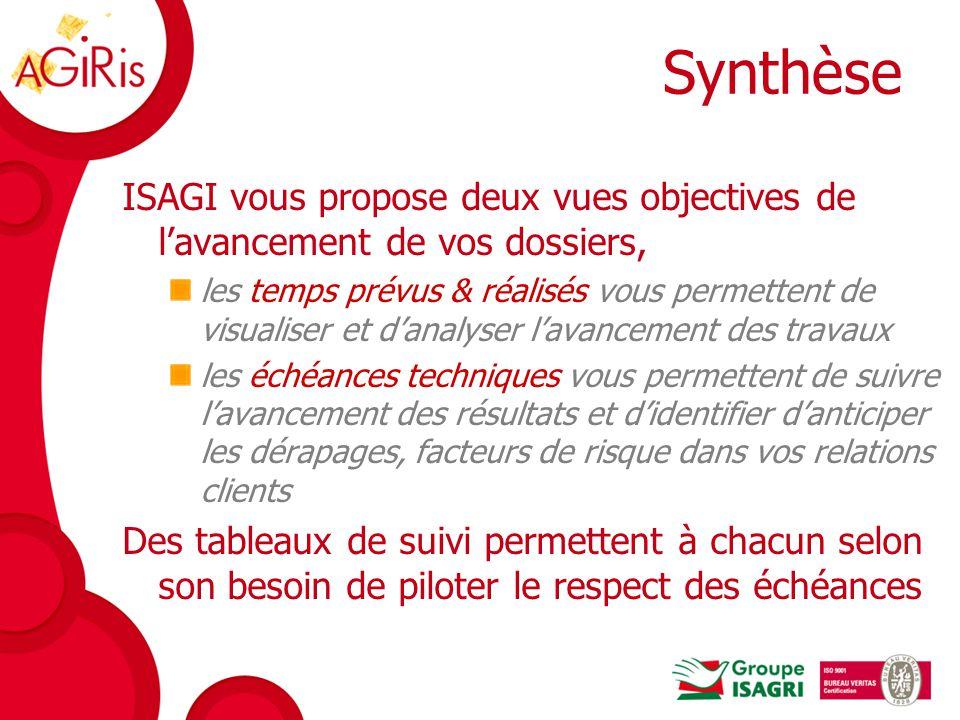 Synthèse ISAGI vous propose deux vues objectives de l'avancement de vos dossiers,