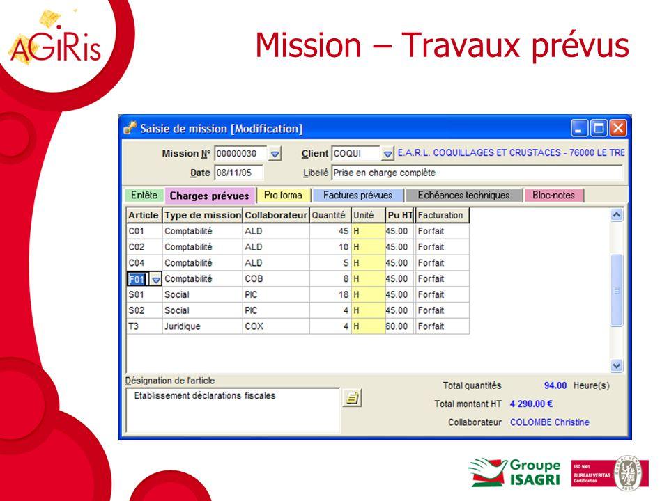 Mission – Travaux prévus