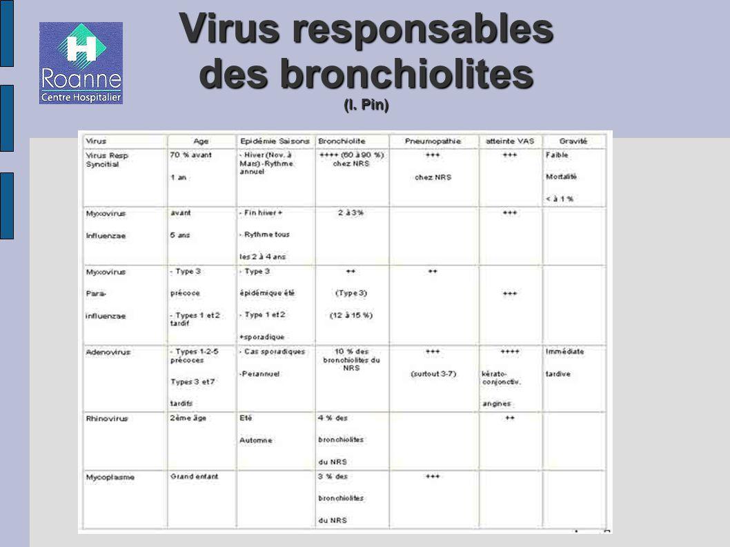 Virus responsables des bronchiolites (I. Pin)