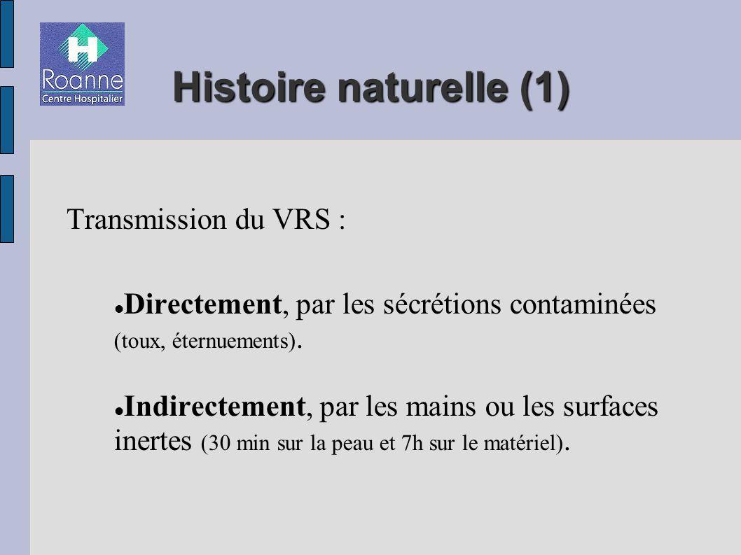 Histoire naturelle (1) Transmission du VRS :