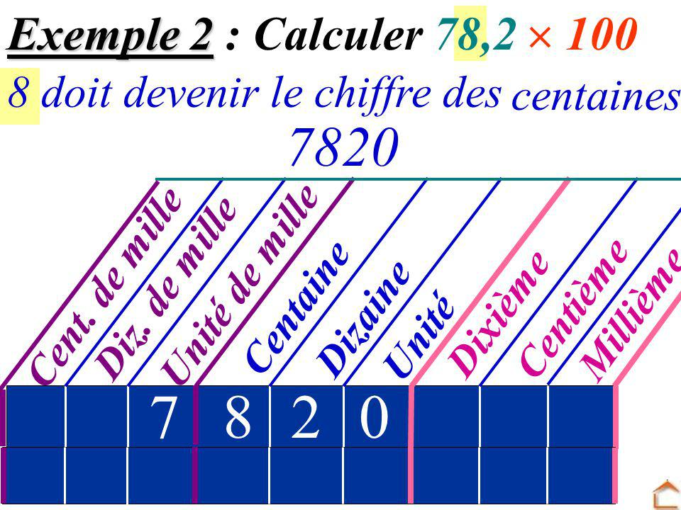 7 8 2 8 782 Exemple 2 : Calculer 78,2  100 centaines