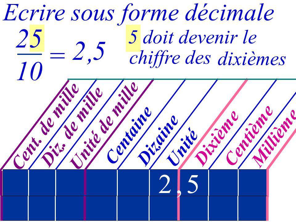 25 10 2 5 , = 2 , 5 Ecrire sous forme décimale 5 doit devenir le
