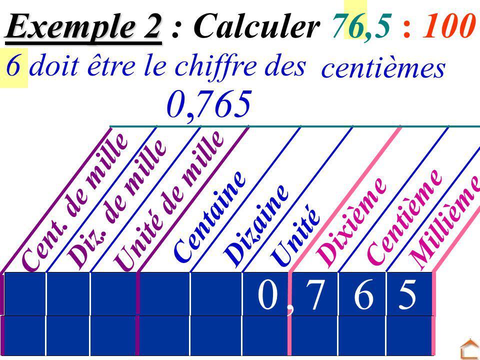 , , 7 6 5 765 Exemple 2 : Calculer 76,5 : 100 centièmes