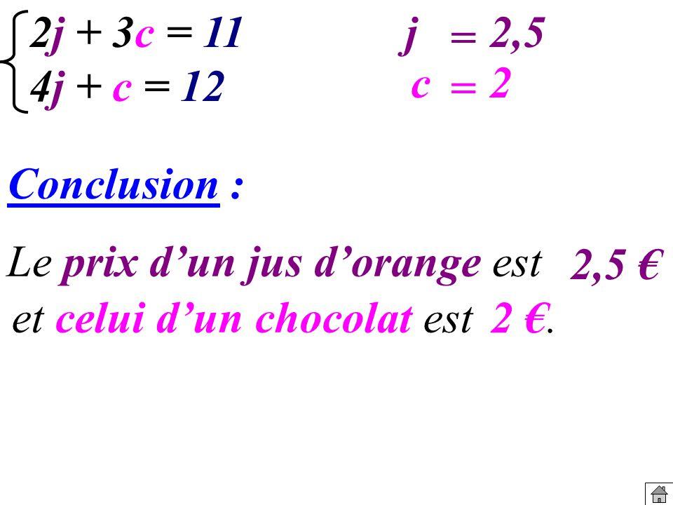 Le prix d'un jus d'orange est 2,5 € et celui d'un chocolat est 2 €.