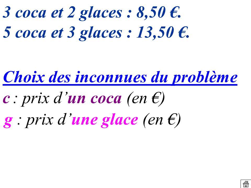 3 coca et 2 glaces : 8,50 €. 5 coca et 3 glaces : 13,50 €. Choix des inconnues du problème. c : prix d'un coca (en €)