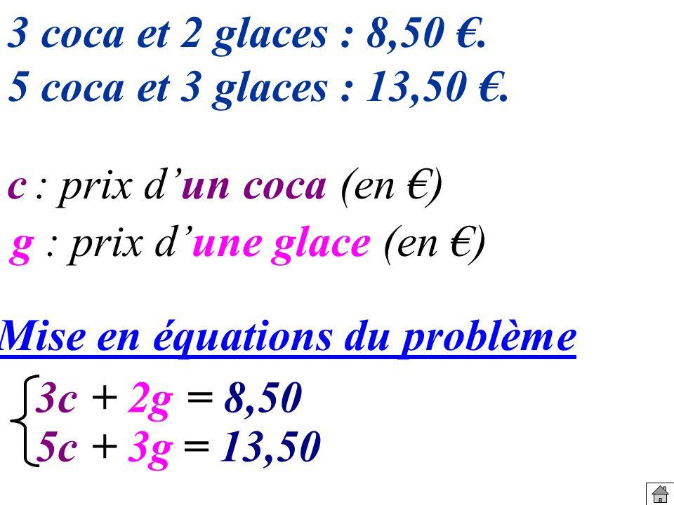 3 coca et 2 glaces : 8,50 €. 5 coca et 3 glaces : 13,50 €. c : prix d'un coca (en €) g : prix d'une glace (en €)