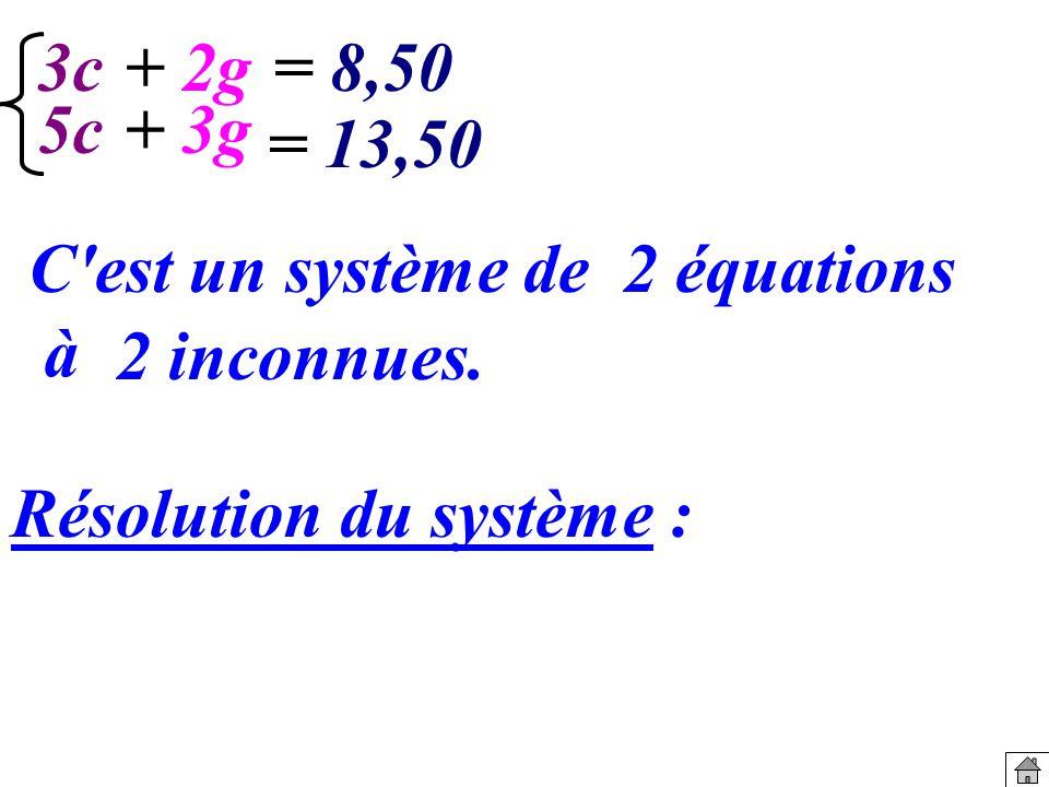 3c + 2g. = 8,50. 5c. + 3g. = 13,50. C est un système de.