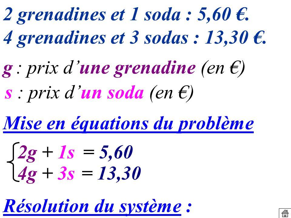 2 grenadines et 1 soda : 5,60 €. 4 grenadines et 3 sodas : 13,30 €. g : prix d'une grenadine (en €)
