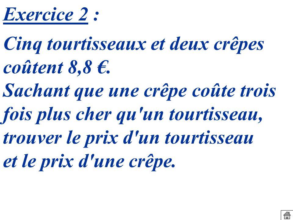 Exercice 2 : Cinq tourtisseaux et deux crêpes. coûtent 8,8 €. Sachant que une crêpe coûte trois. fois plus cher qu un tourtisseau,