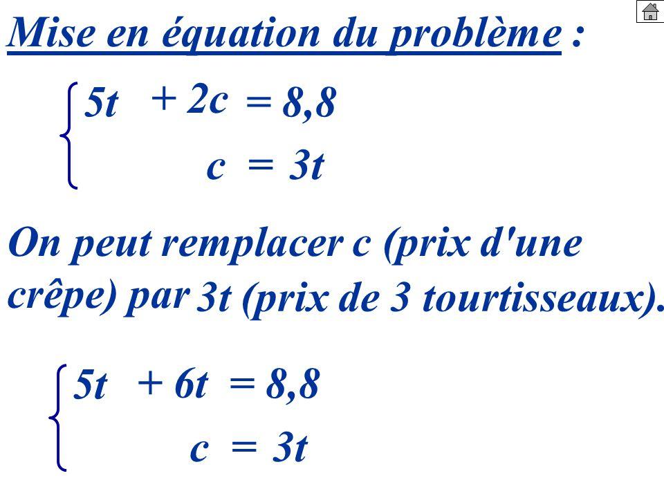 Mise en équation du problème :