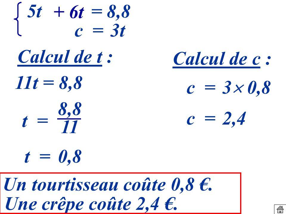 5t + 6t. = 8,8. c = 3t. Calcul de t : Calcul de c : 11t = 8,8. c = 3 0,8. 8,8. 11. c =
