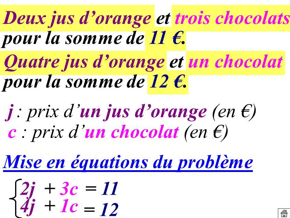 Deux jus d'orange et trois chocolats