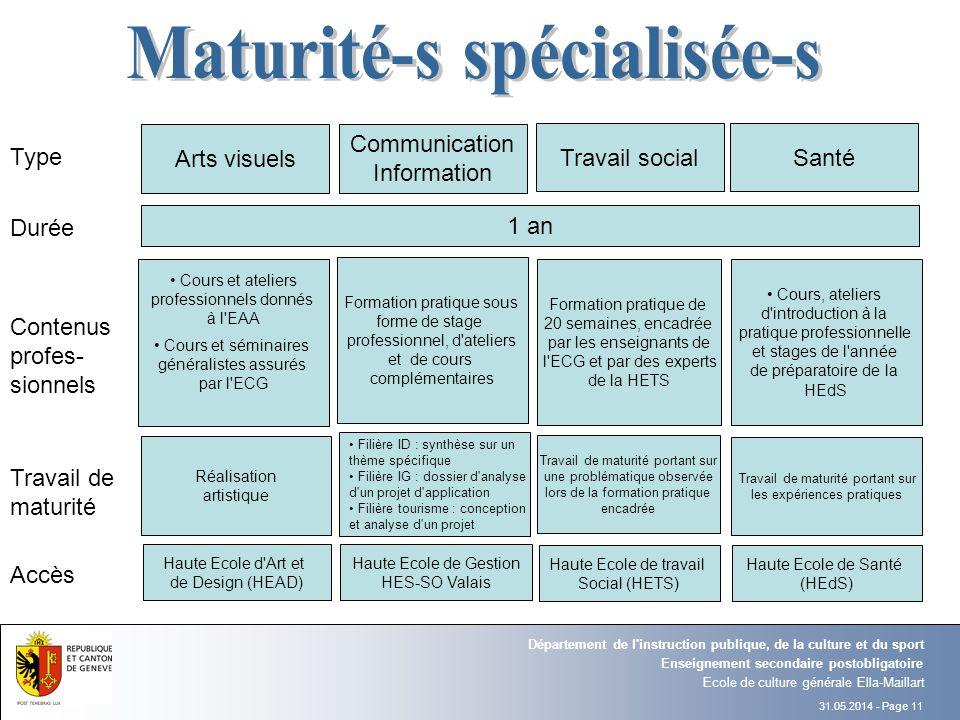 Maturité-s spécialisée-s