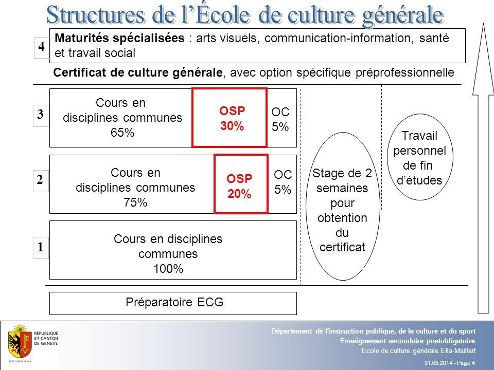 Structures de l'École de culture générale