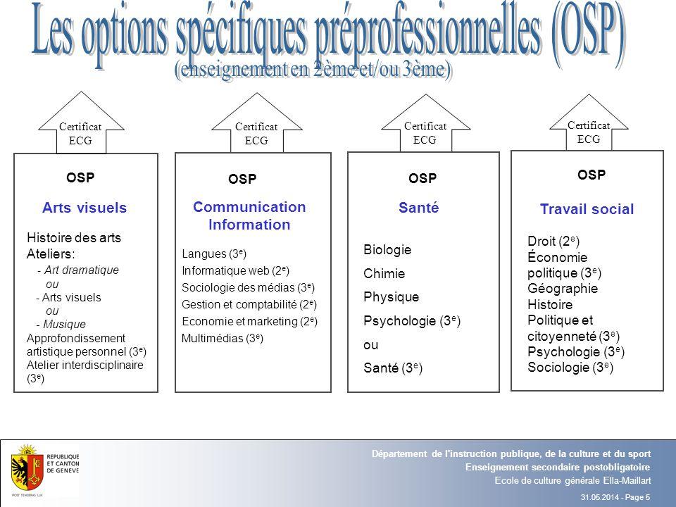 Les options spécifiques préprofessionnelles (OSP)